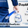 Jump into a Dashboard Dive: Teller Activity Analysis Dashboards