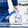 Don't Miss This Week's Dashboard Dive: Tiered Services Monthly Comparison