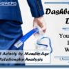 It's Almost Time for a Dashboard Dive: Channel Activity by Member Age Group/Relationship Analysis