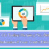 Understand Your Credit Union Better with My CU Today!