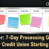 Reminder: 7-Day Processing Goes Live for Your Credit Union Starting 7/1/21!