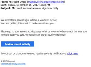 security bulletin phishing email microsoft account unusual sign